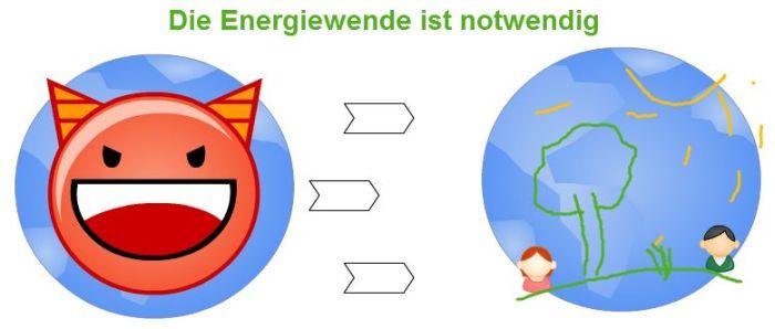 Fuer-unternehmen-ist-die-energiewende-und-eeg-umlage-wichtig in Ökostrom-Umlage: was ist das?